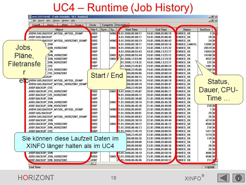 UC4 – Runtime (Job History)