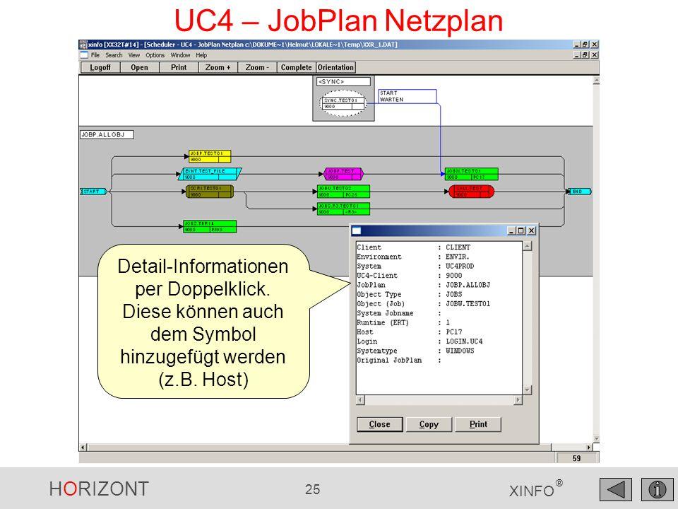 UC4 – JobPlan Netzplan Detail-Informationen per Doppelklick.