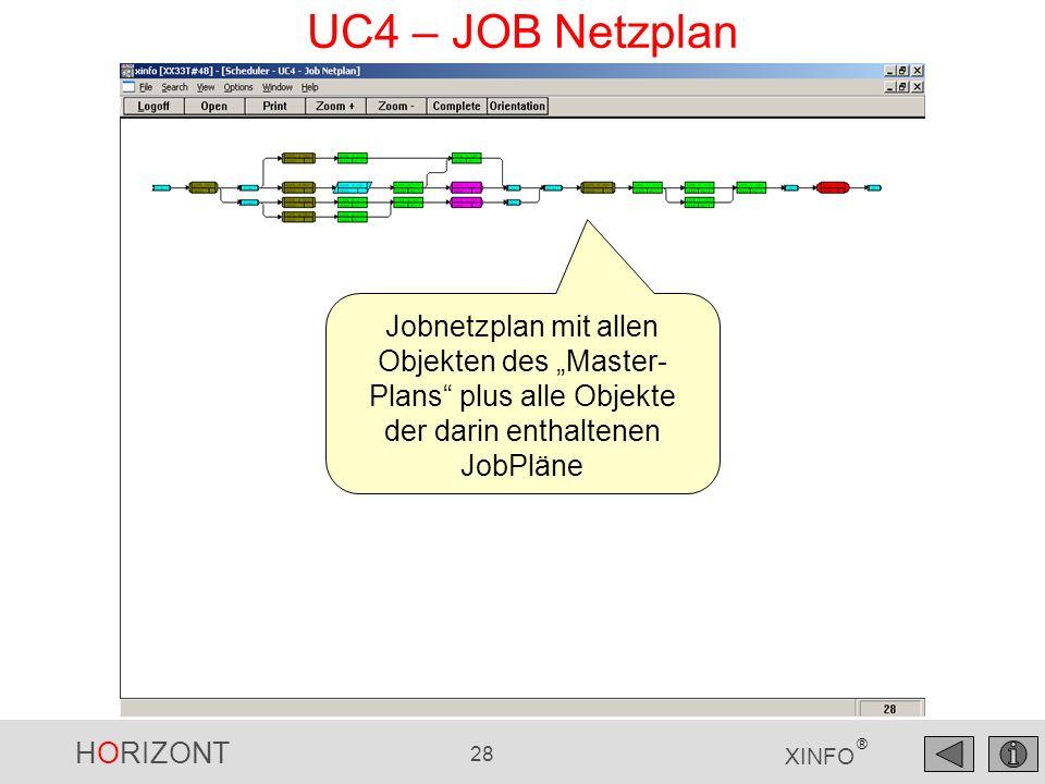 """UC4 – JOB Netzplan Jobnetzplan mit allen Objekten des """"Master-Plans plus alle Objekte der darin enthaltenen JobPläne."""