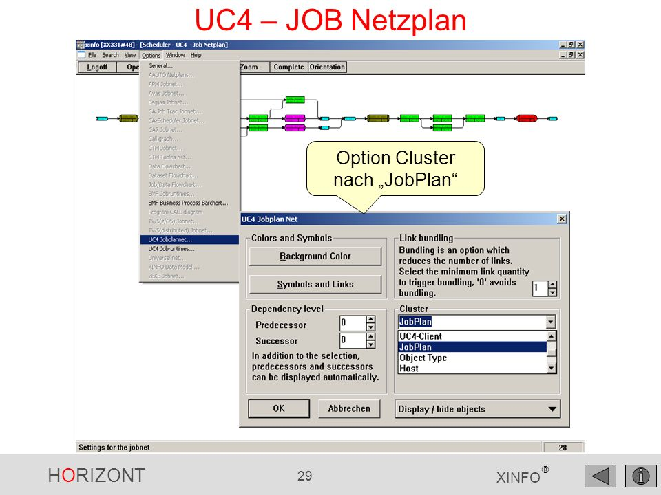 "Option Cluster nach ""JobPlan"
