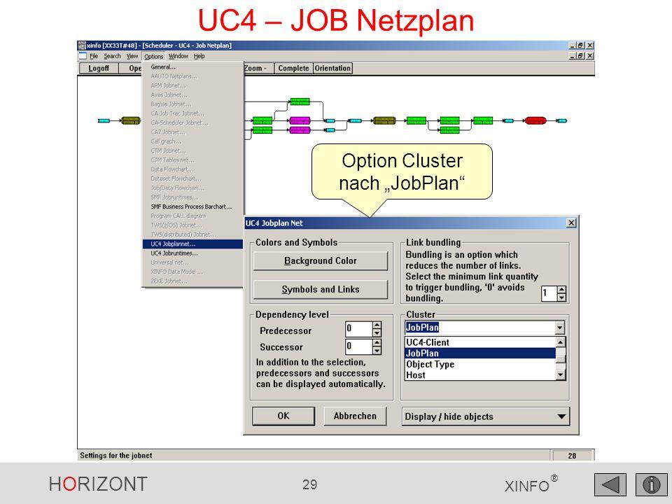 "Option Cluster nach ""JobPlan"