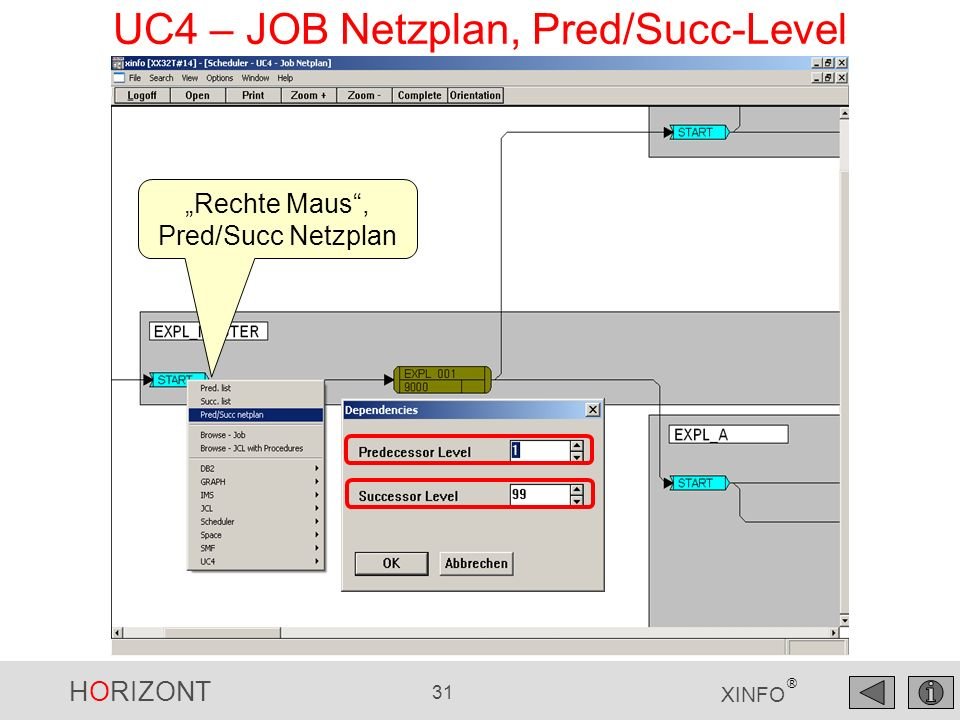 UC4 – JOB Netzplan, Pred/Succ-Level
