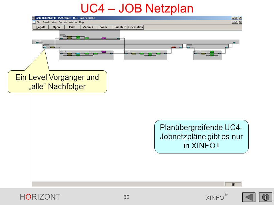 """UC4 – JOB Netzplan Ein Level Vorgänger und """"alle Nachfolger"""