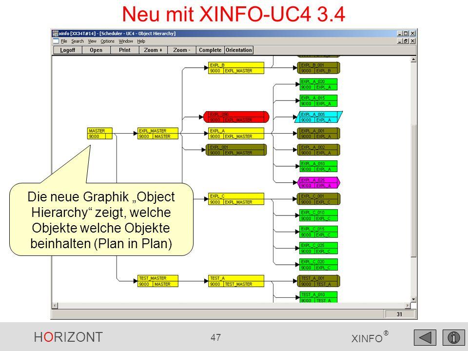 """Neu mit XINFO-UC4 3.4 Die neue Graphik """"Object Hierarchy zeigt, welche Objekte welche Objekte beinhalten (Plan in Plan)"""