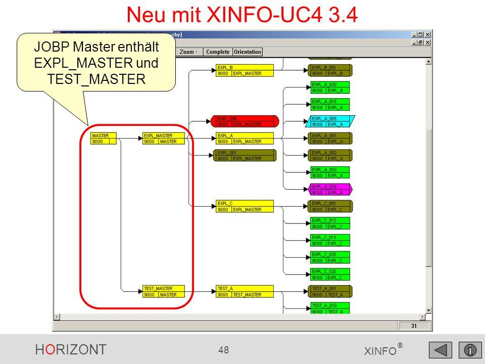 JOBP Master enthält EXPL_MASTER und TEST_MASTER