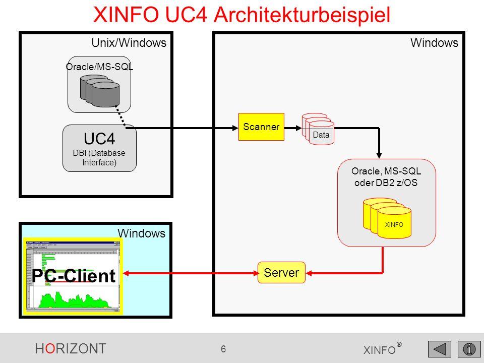 XINFO UC4 Architekturbeispiel