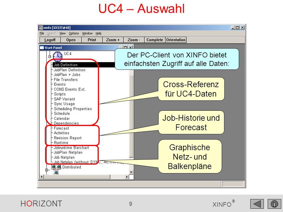 UC4 – Auswahl Cross-Referenz für UC4-Daten Job-Historie und Forecast