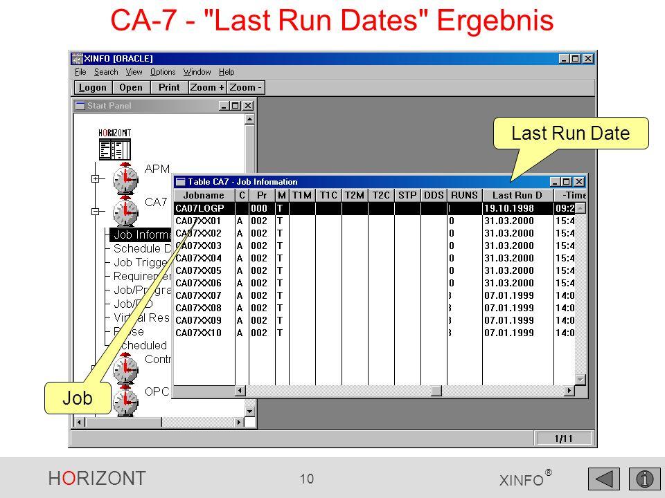 CA-7 - Last Run Dates Ergebnis