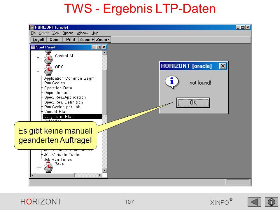 TWS - Ergebnis LTP-Daten