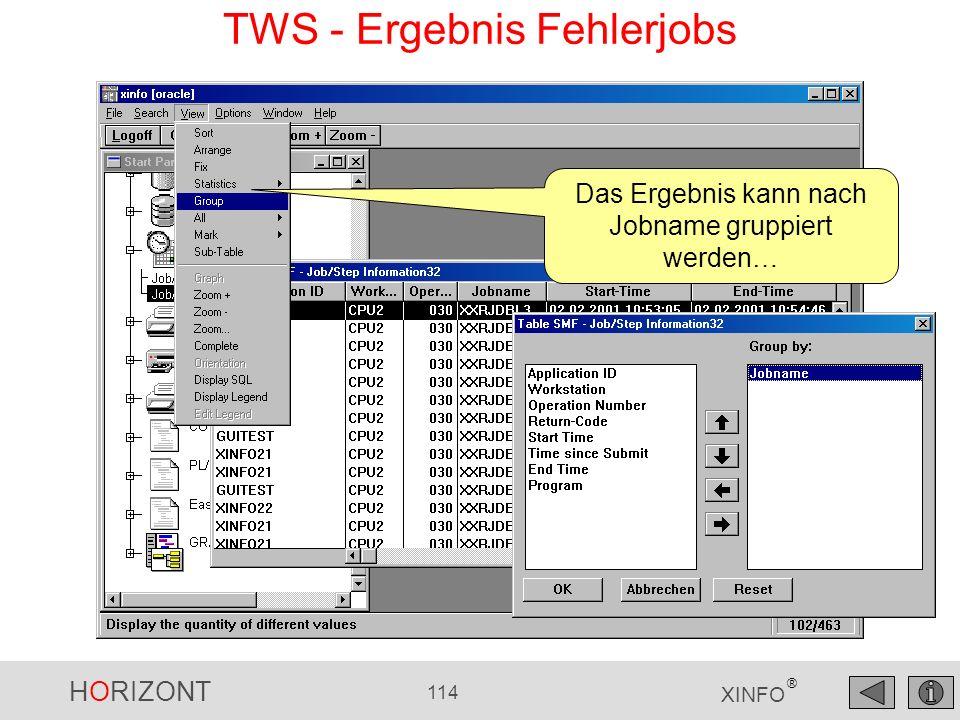 TWS - Ergebnis Fehlerjobs