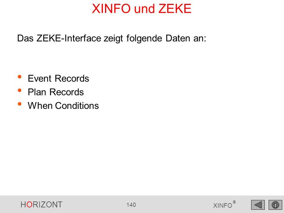 XINFO und ZEKE Das ZEKE-Interface zeigt folgende Daten an: