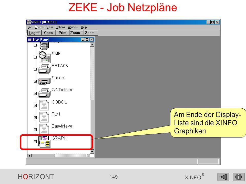ZEKE - Job Netzpläne Am Ende der Display-Liste sind die XINFO Graphiken