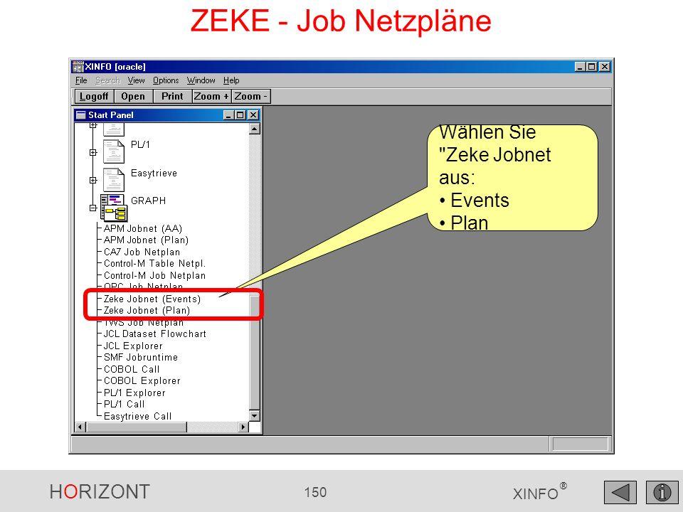 ZEKE - Job Netzpläne Wählen Sie Zeke Jobnet aus: Events Plan