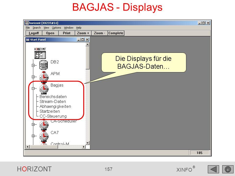 Die Displays für die BAGJAS-Daten…
