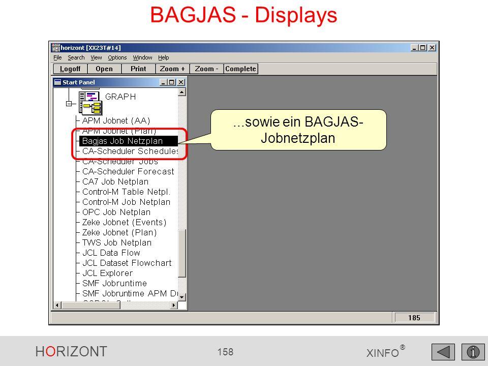 ...sowie ein BAGJAS-Jobnetzplan
