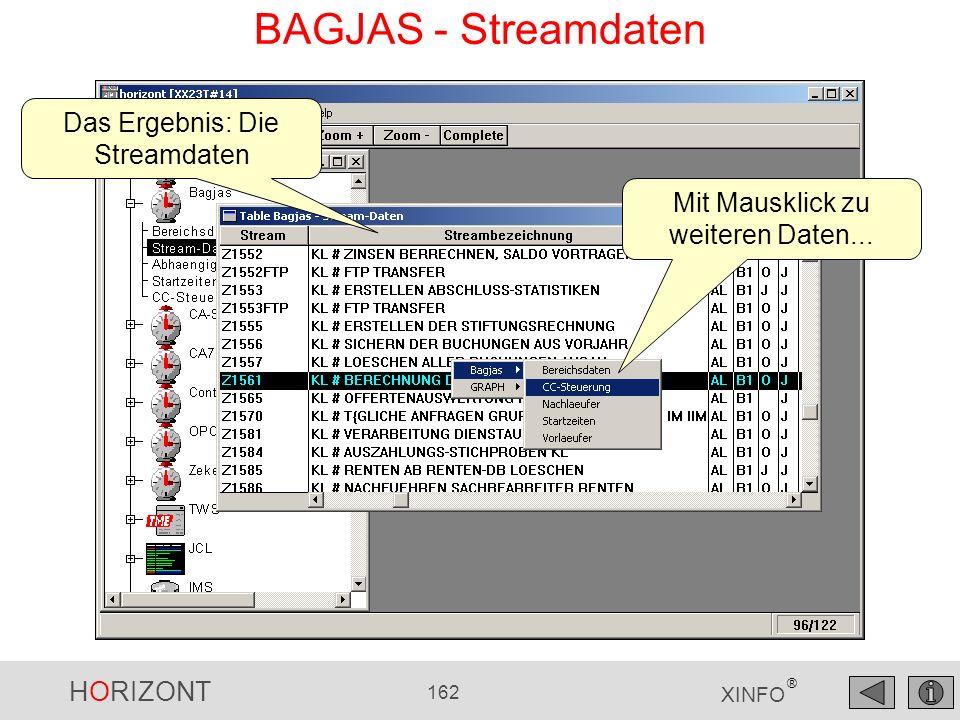 BAGJAS - Streamdaten Das Ergebnis: Die Streamdaten