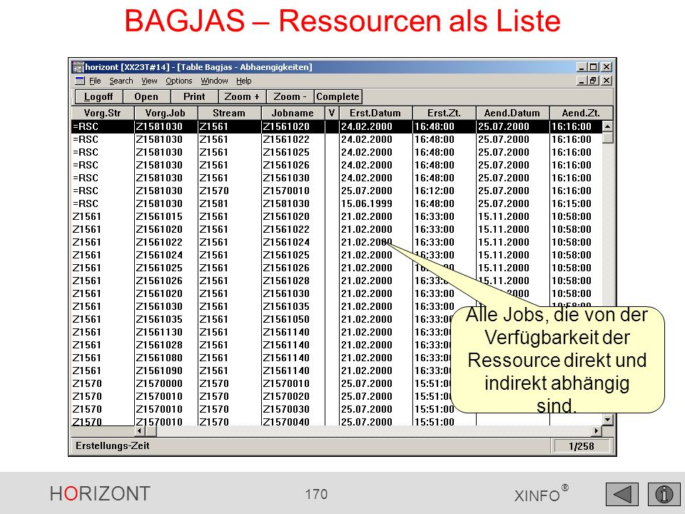 BAGJAS – Ressourcen als Liste