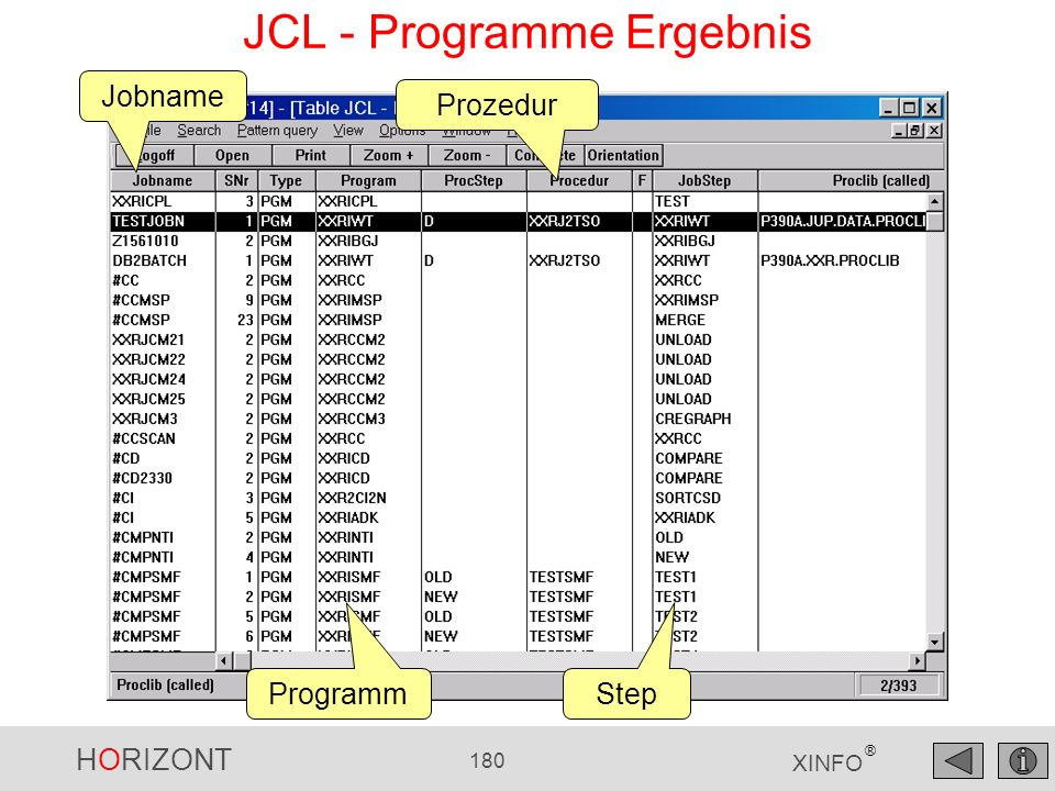 JCL - Programme Ergebnis