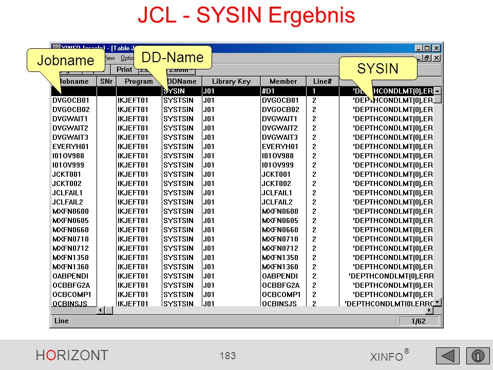 JCL - SYSIN Ergebnis Jobname DD-Name SYSIN