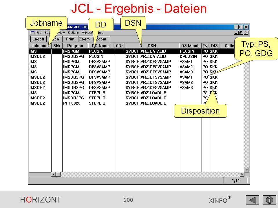JCL - Ergebnis - Dateien