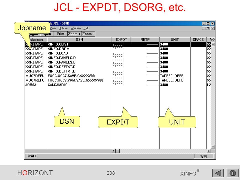 JCL - EXPDT, DSORG, etc. Jobname DSN EXPDT UNIT
