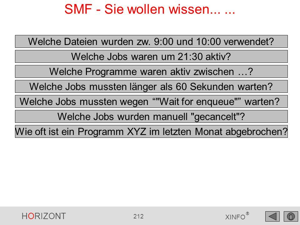 SMF - Sie wollen wissen... ... Welche Dateien wurden zw. 9:00 und 10:00 verwendet Welche Jobs waren um 21:30 aktiv