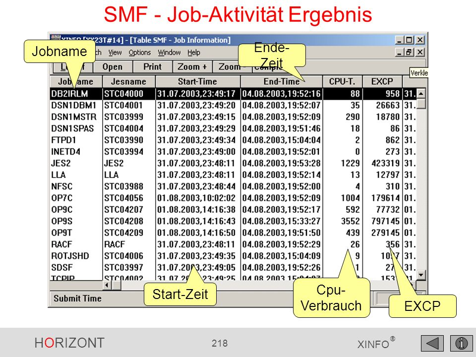 SMF - Job-Aktivität Ergebnis