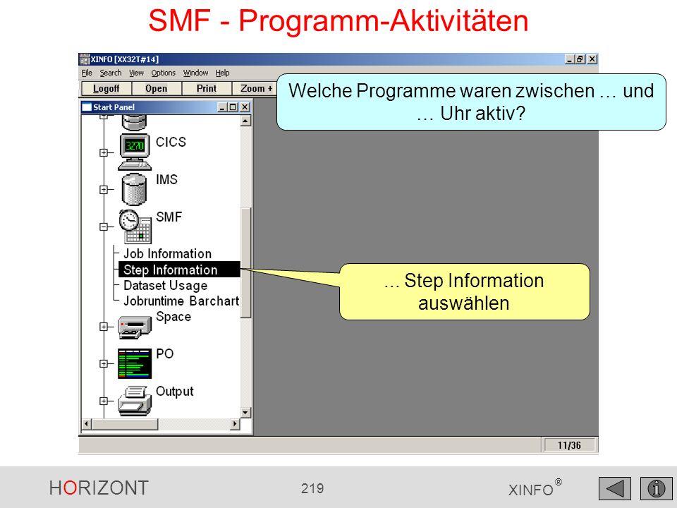 SMF - Programm-Aktivitäten