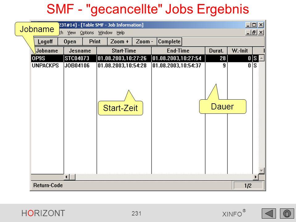SMF - gecancellte Jobs Ergebnis