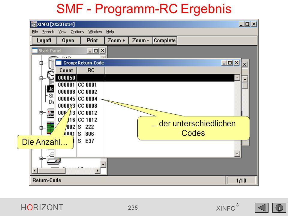 SMF - Programm-RC Ergebnis