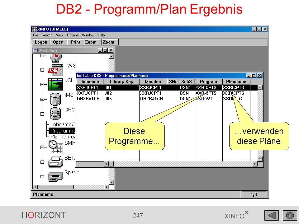 DB2 - Programm/Plan Ergebnis