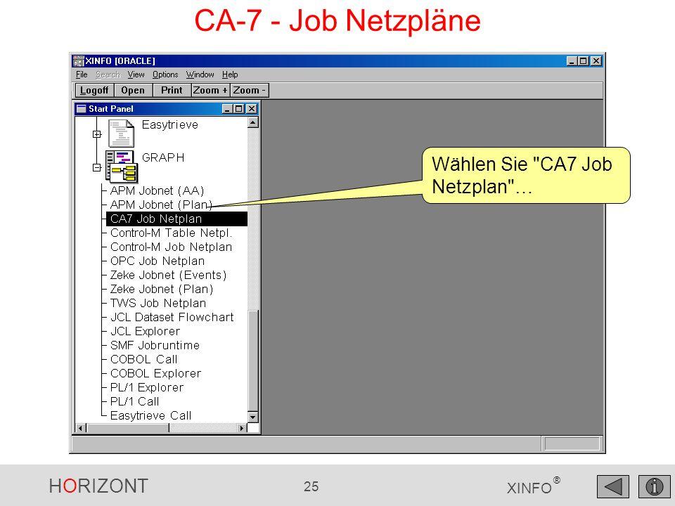 CA-7 - Job Netzpläne Wählen Sie CA7 Job Netzplan …