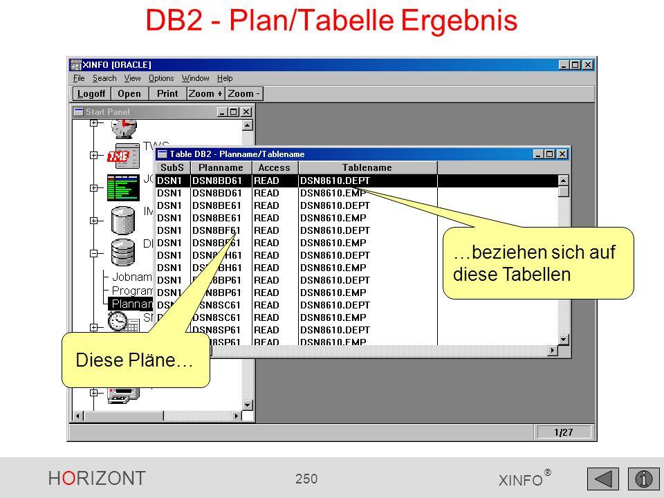 DB2 - Plan/Tabelle Ergebnis