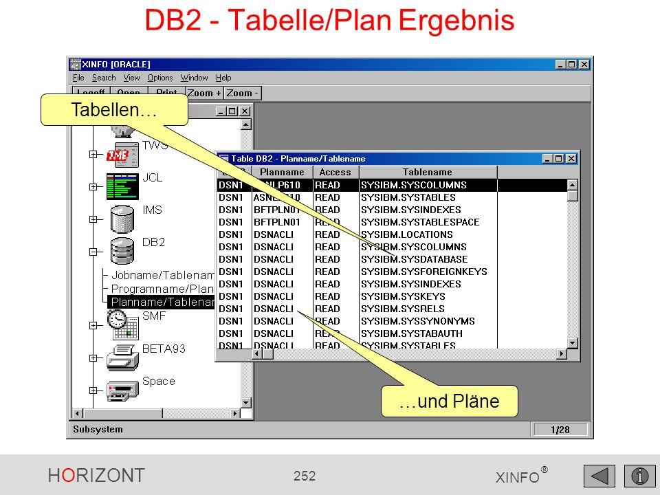 DB2 - Tabelle/Plan Ergebnis