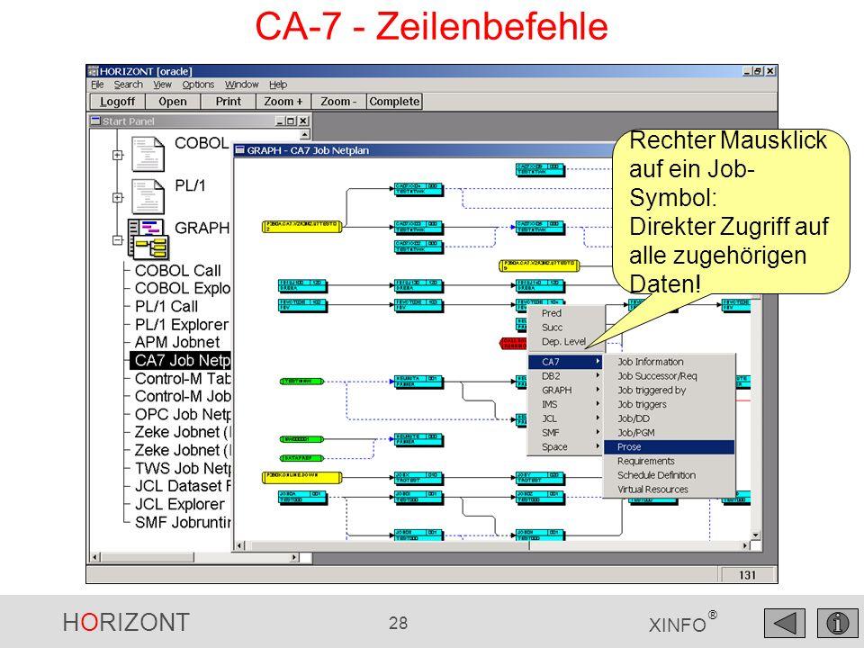CA-7 - Zeilenbefehle Rechter Mausklick auf ein Job-Symbol: Direkter Zugriff auf alle zugehörigen Daten!