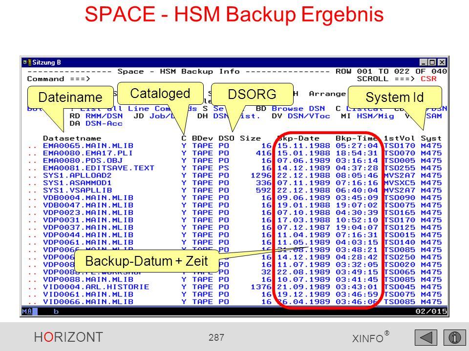 SPACE - HSM Backup Ergebnis