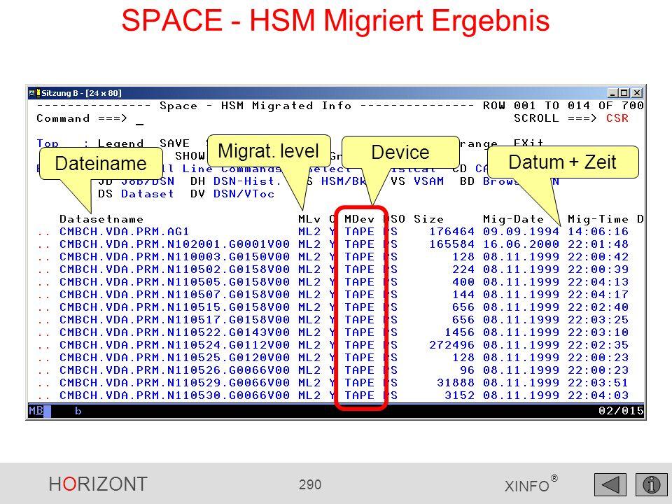 SPACE - HSM Migriert Ergebnis