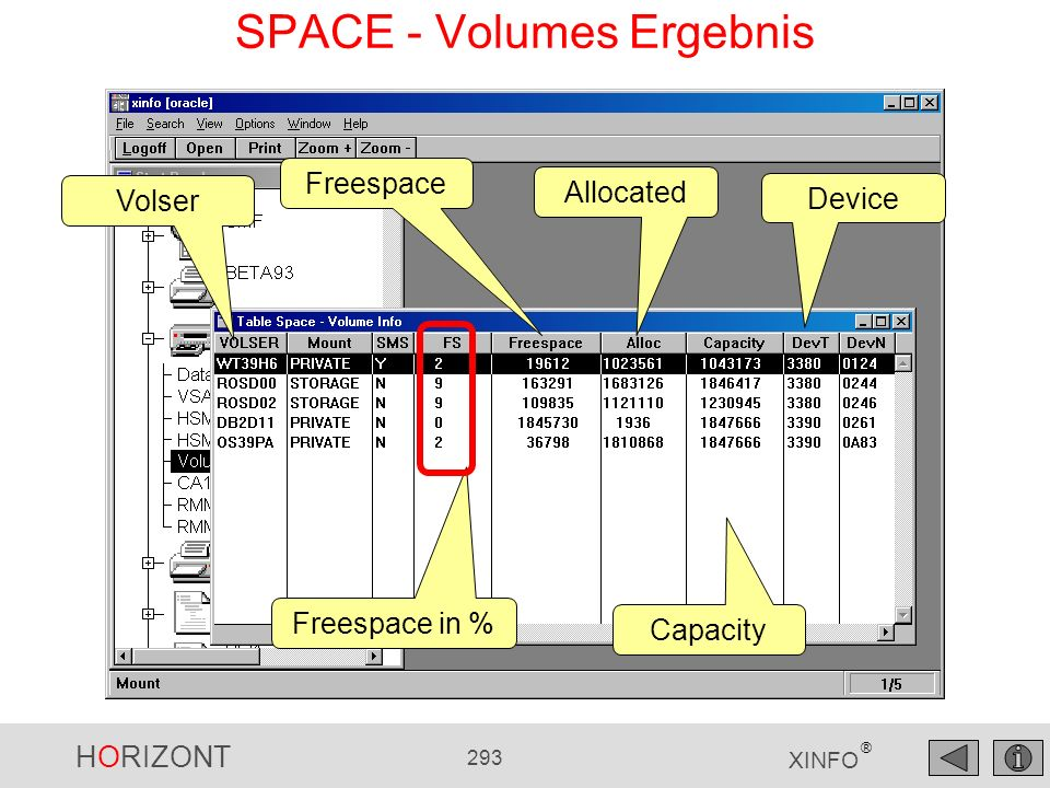 SPACE - Volumes Ergebnis