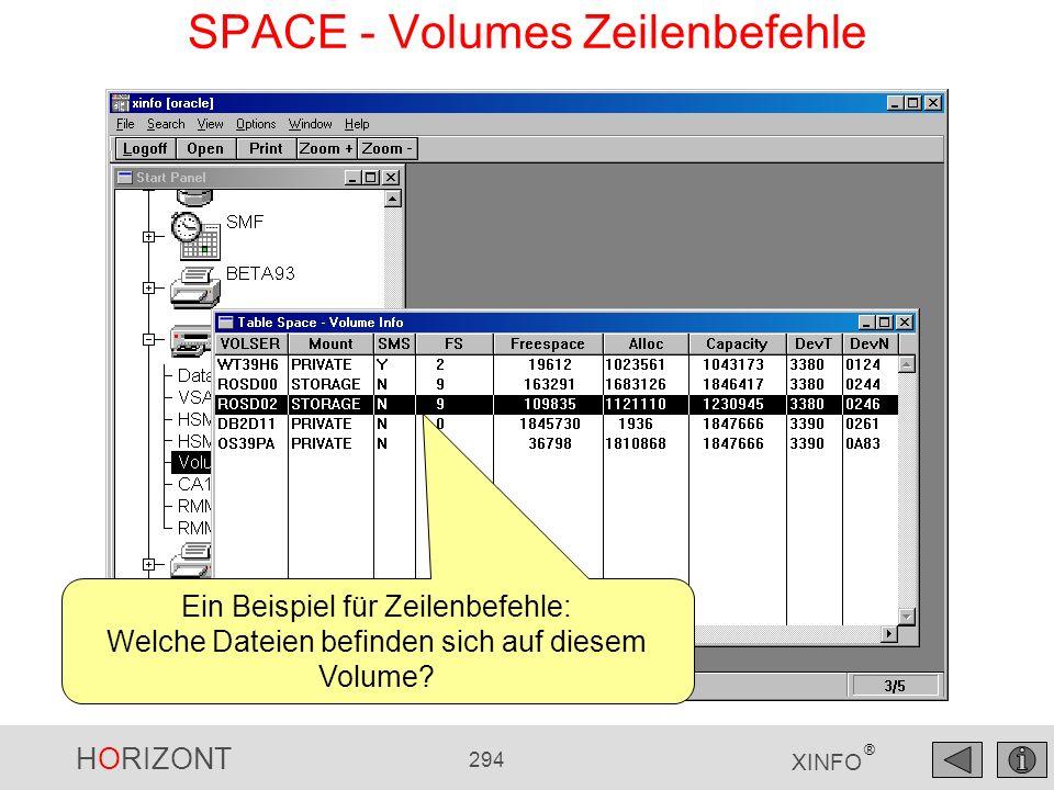 SPACE - Volumes Zeilenbefehle