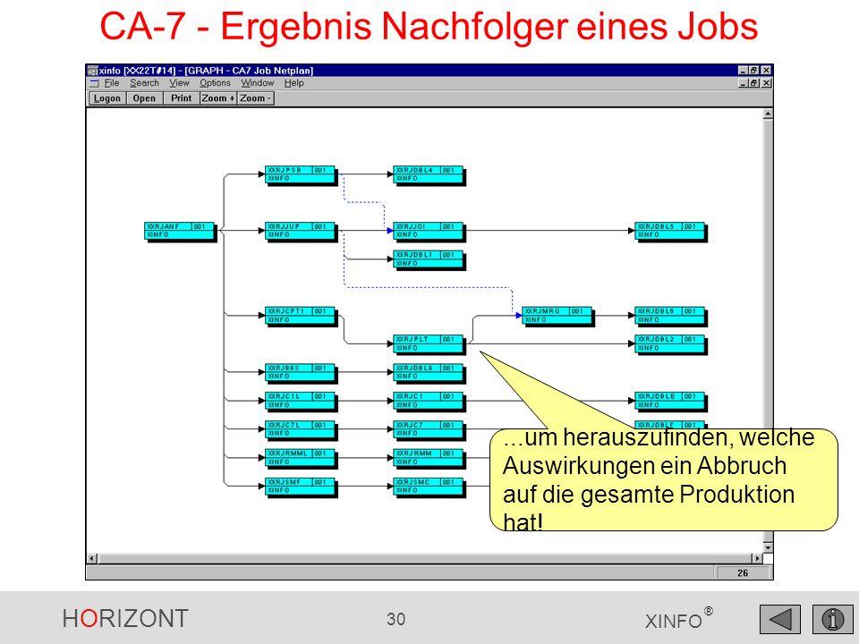 CA-7 - Ergebnis Nachfolger eines Jobs