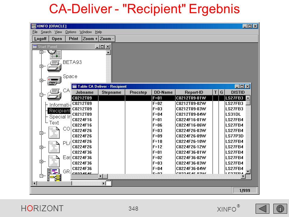 CA-Deliver - Recipient Ergebnis