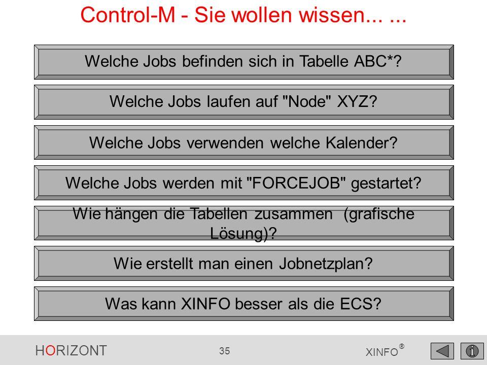 Control-M - Sie wollen wissen... ...