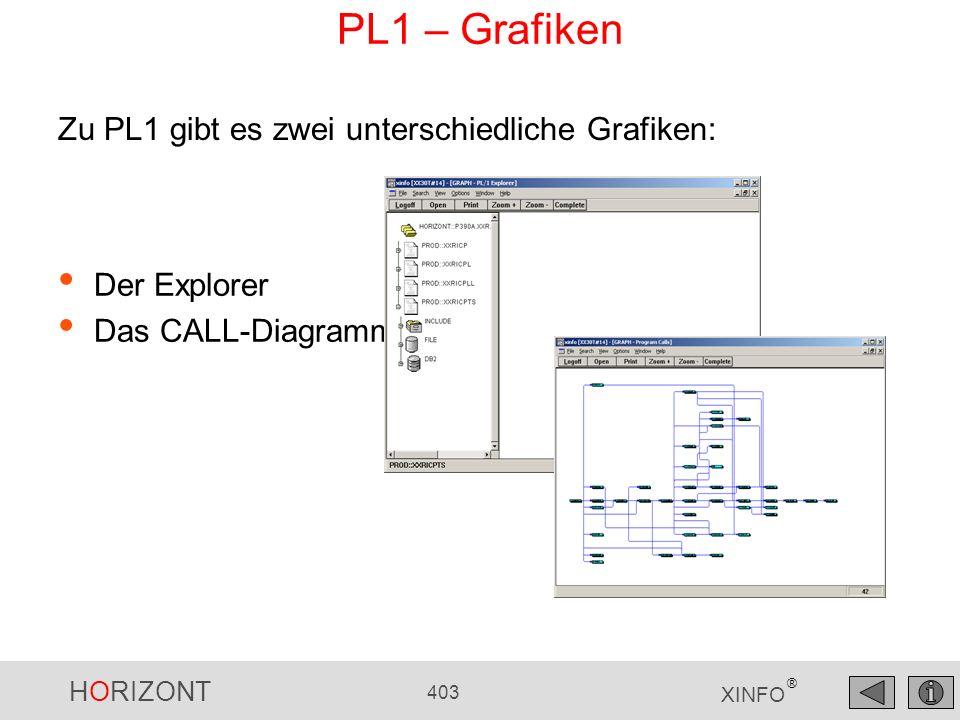 PL1 – Grafiken Zu PL1 gibt es zwei unterschiedliche Grafiken: