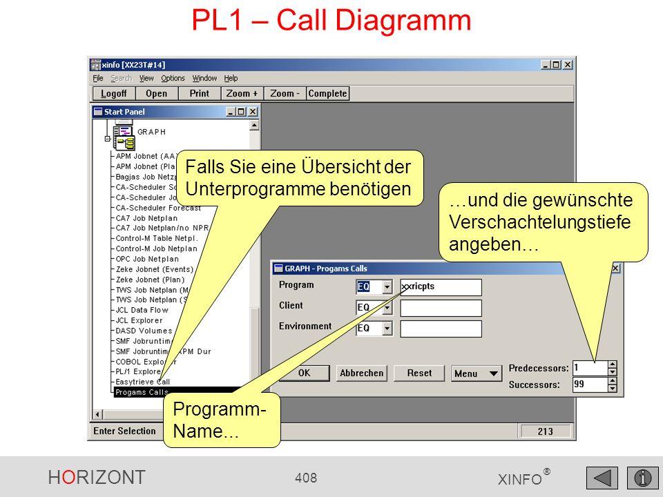 PL1 – Call Diagramm Falls Sie eine Übersicht der Unterprogramme benötigen. …und die gewünschte Verschachtelungstiefe angeben…