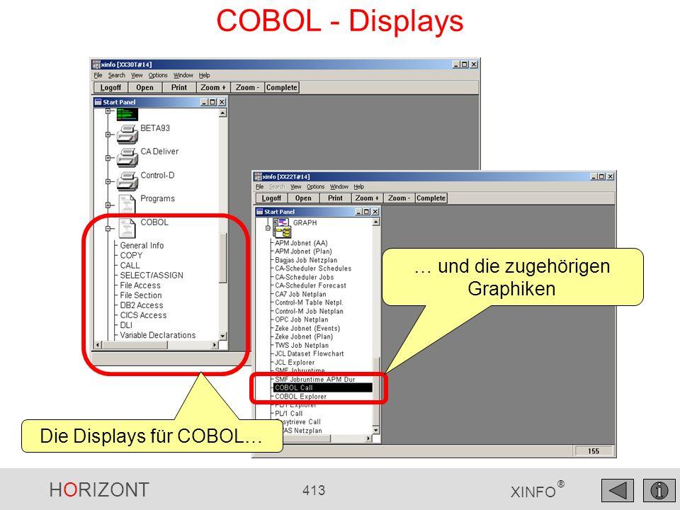 COBOL - Displays … und die zugehörigen Graphiken