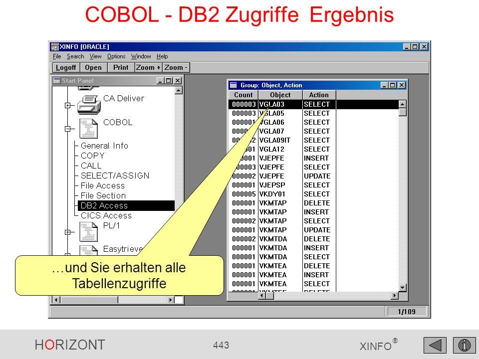COBOL - DB2 Zugriffe Ergebnis