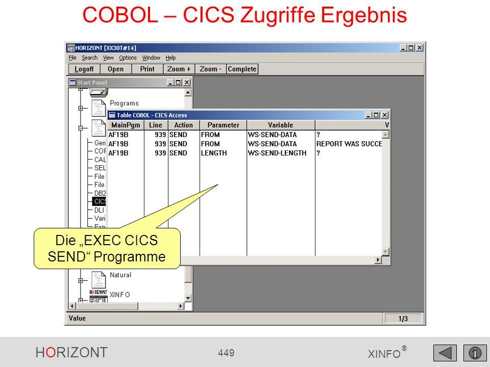 COBOL – CICS Zugriffe Ergebnis