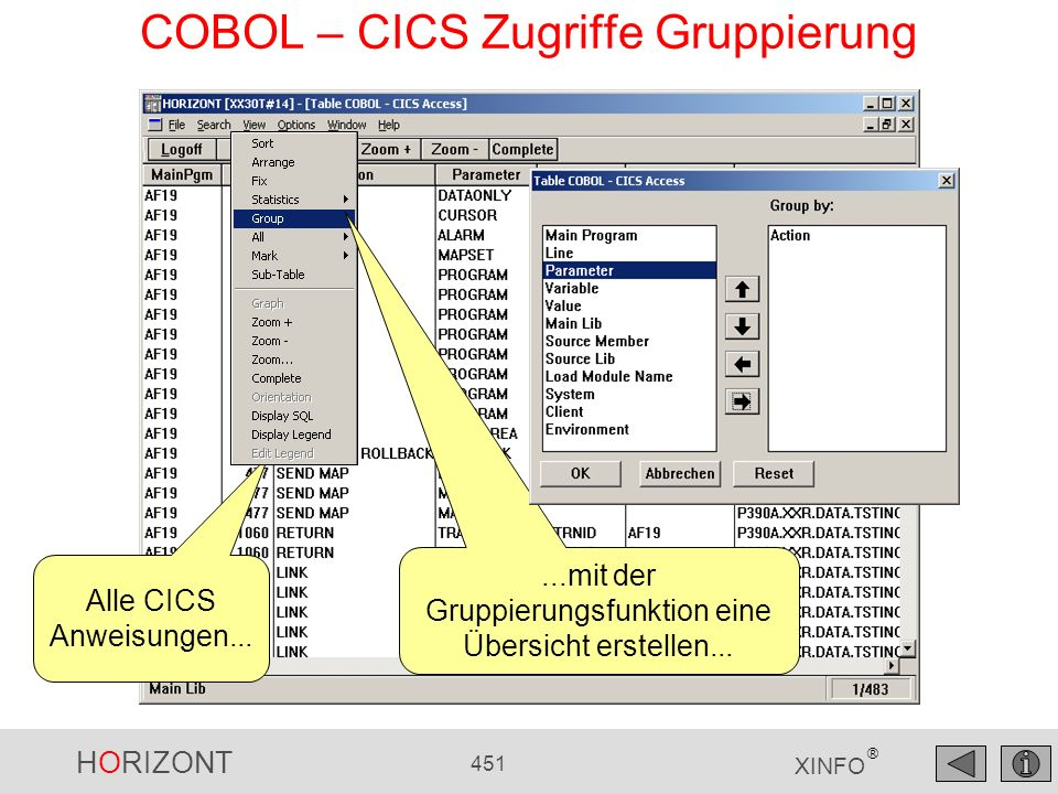 COBOL – CICS Zugriffe Gruppierung