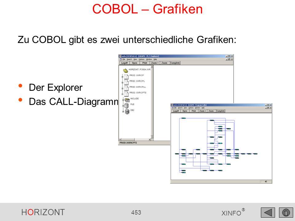 COBOL – Grafiken Zu COBOL gibt es zwei unterschiedliche Grafiken: