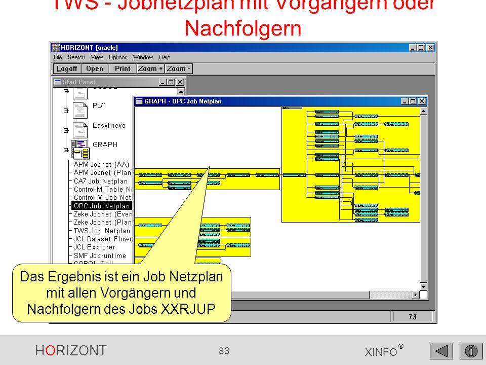 TWS - Jobnetzplan mit Vorgängern oder Nachfolgern